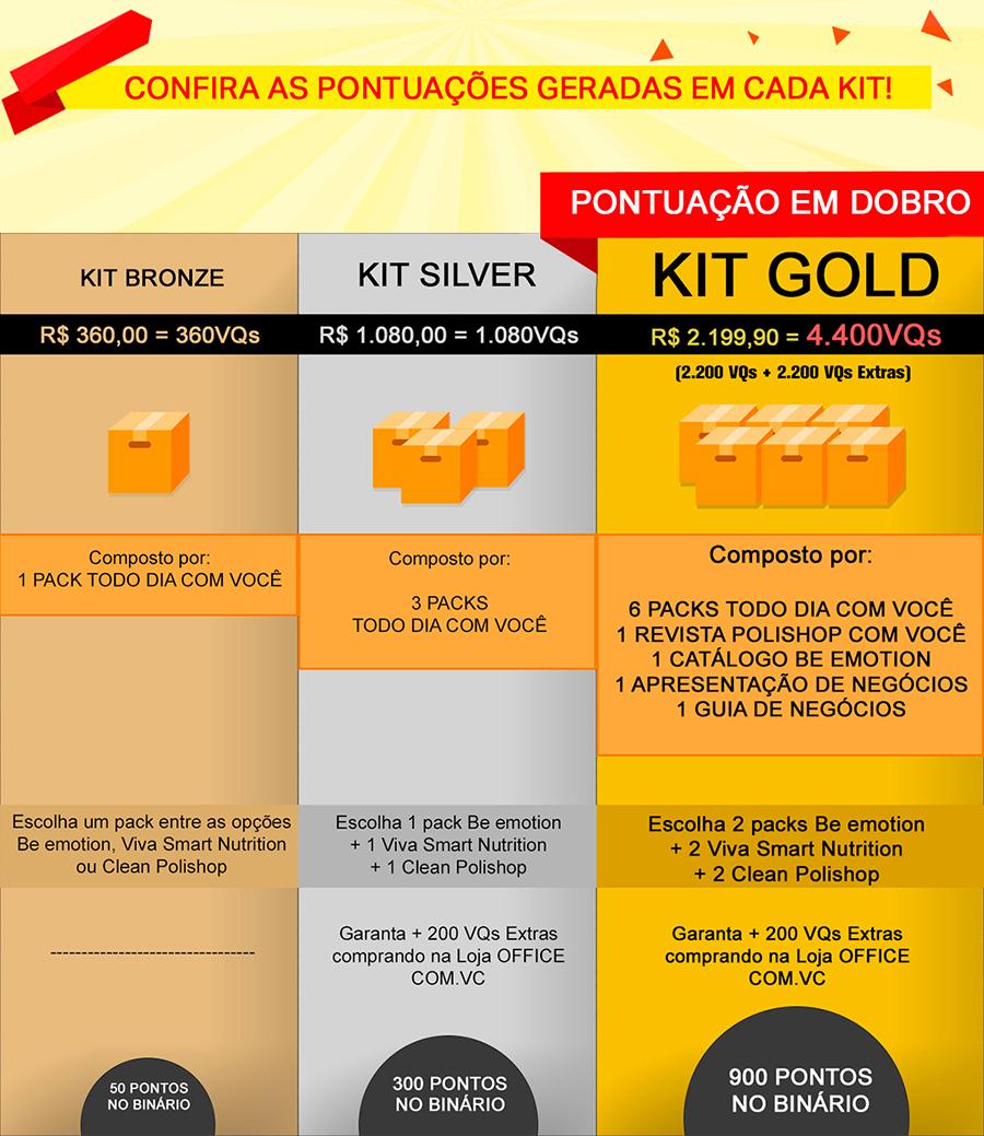 _kits